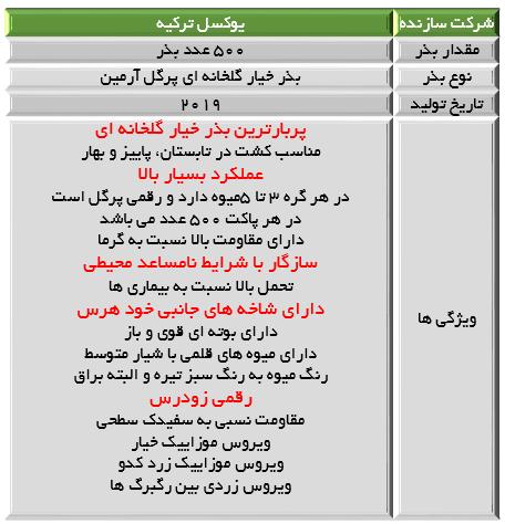 مشخصات بذر خیار گلخانه ای ارمین