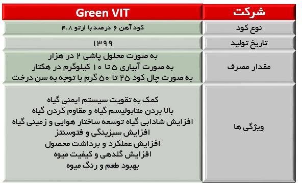 کود اهن گرین ویت